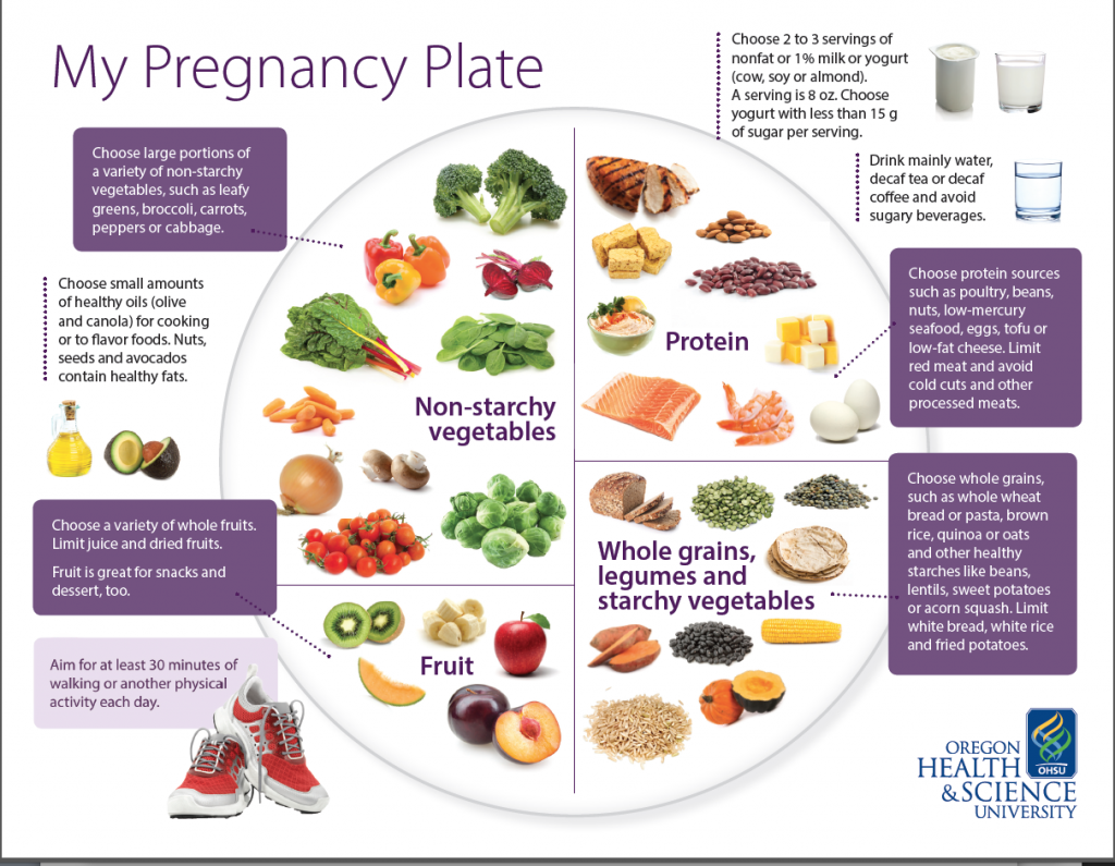 Healthy drinks during pregnancy